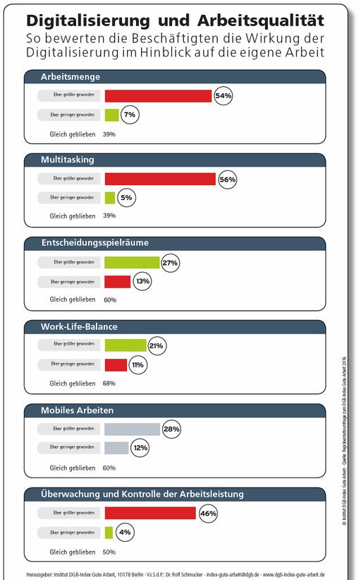 Abbildung auf Seite 2 des Report-Einlegers